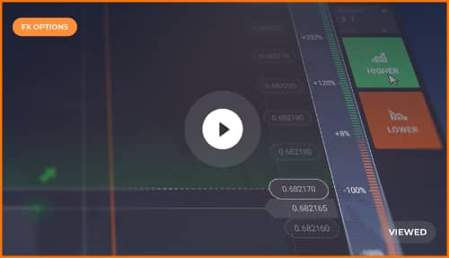 Video - How to trade FX Options?
