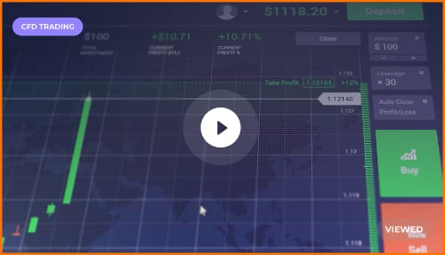 Video - Forex. How to start?